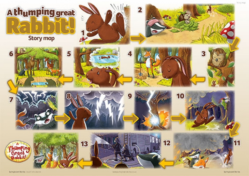 A Thumping Great Rabbit story map