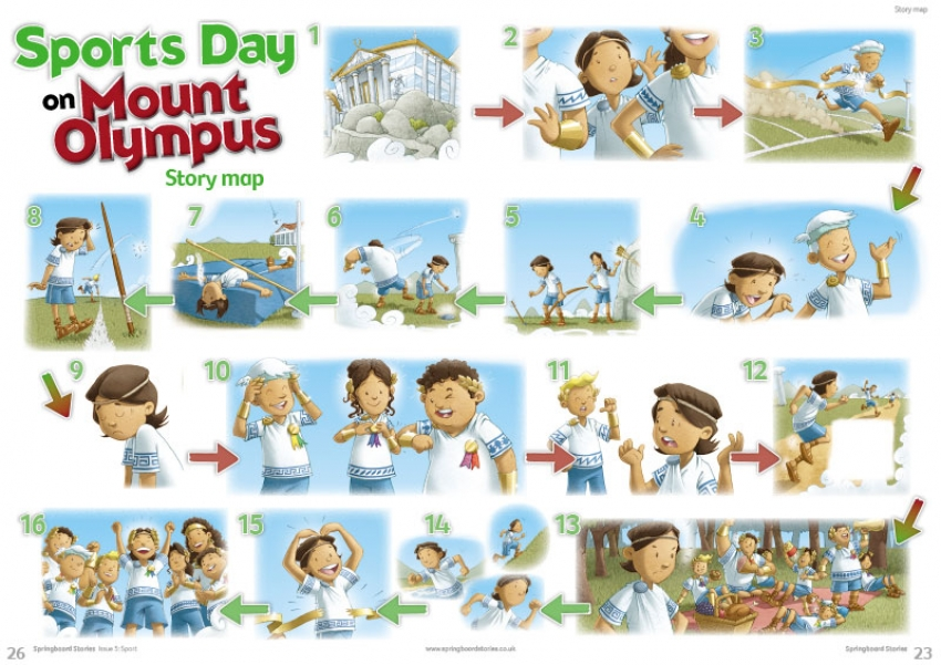 Sports Day on Mount Olympus story map